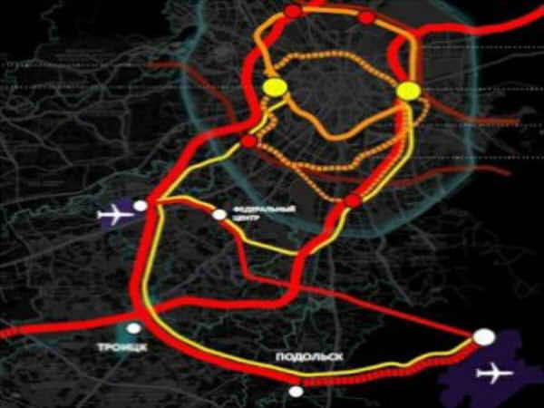 Razvoj urbanističkog plana Moskve